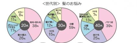 ケアネス資料1