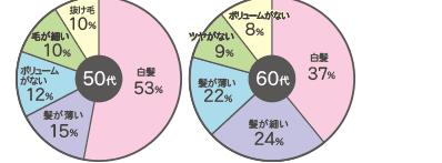 ケアネス資料2